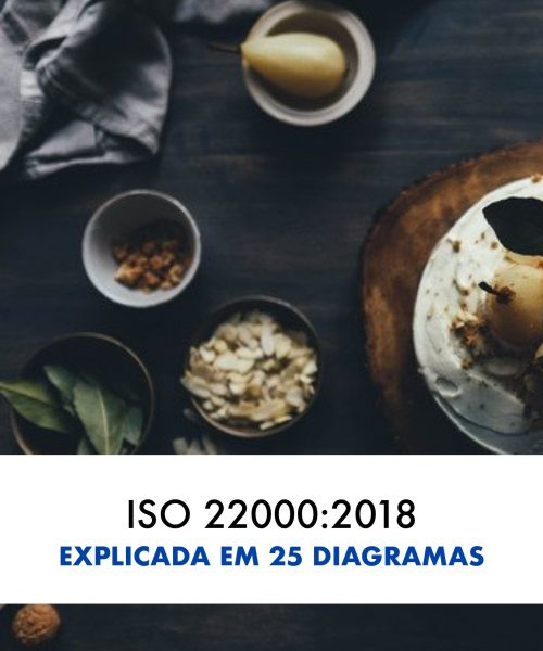 ISO 22000-2018 Explained in 25 Diagrams PT_page-0001